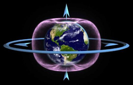 toroidal field earth
