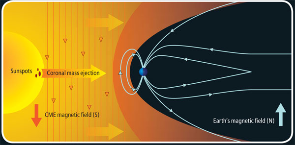 2012_Magnetic_field__Solar_Cycle_2
